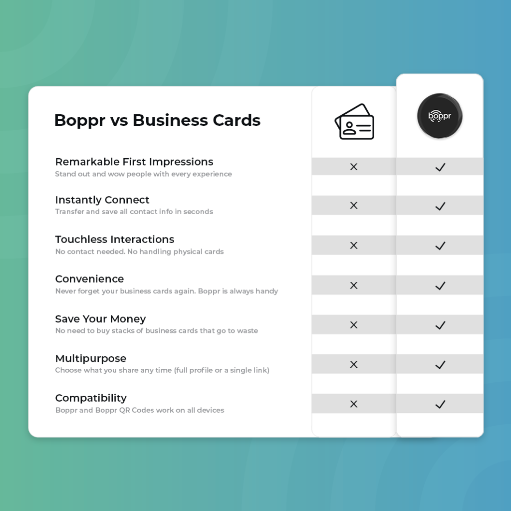 Boppr vs Business Card mobile